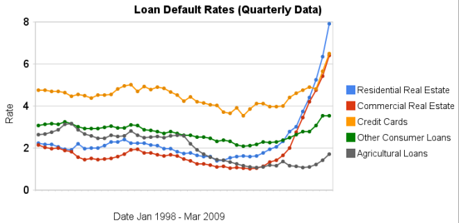 Cash Converters - Local Data Search